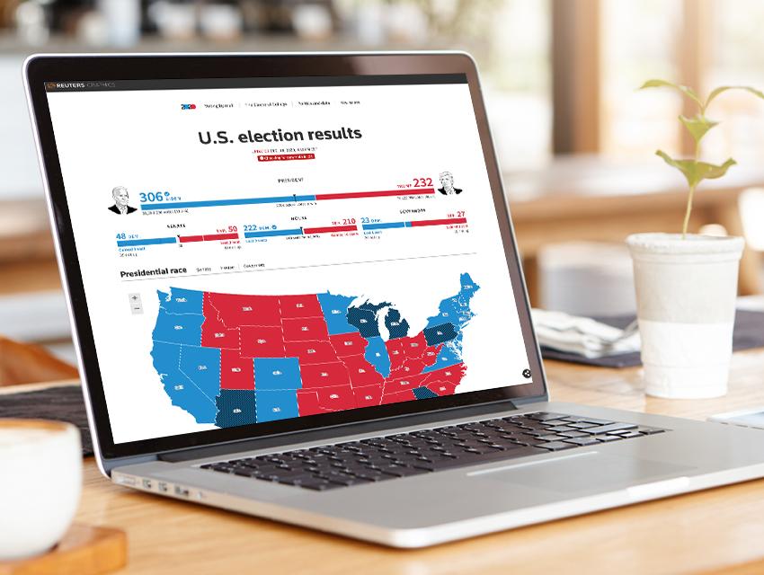 資訊視覺化-2020美國總統大選
